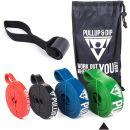 PULLUP & DIP Fitnessbänder